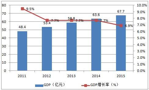 商帝国商学院_商帝国网-中国网络招聘行业市场现状及2016年发展趋势预测