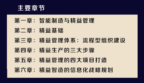 商帝国商学院_商帝国网-《精益管理法》目录 作者:董立杰 董立志
