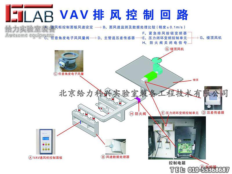 VAV实验室自控系统 实验室智能控制通风系统