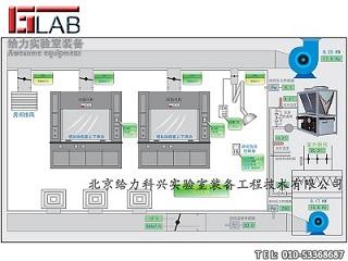 实验室VAV智能控制系统 VAV新风系统