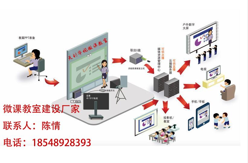 天创华视PPT动画演示微课制作视频编辑系统